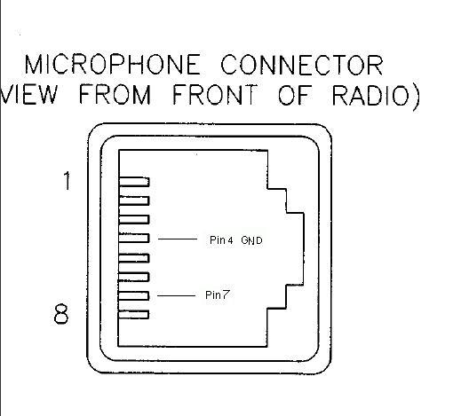 разъёма Motorola GM300.